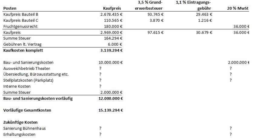 Kostenaufstellung.JPG